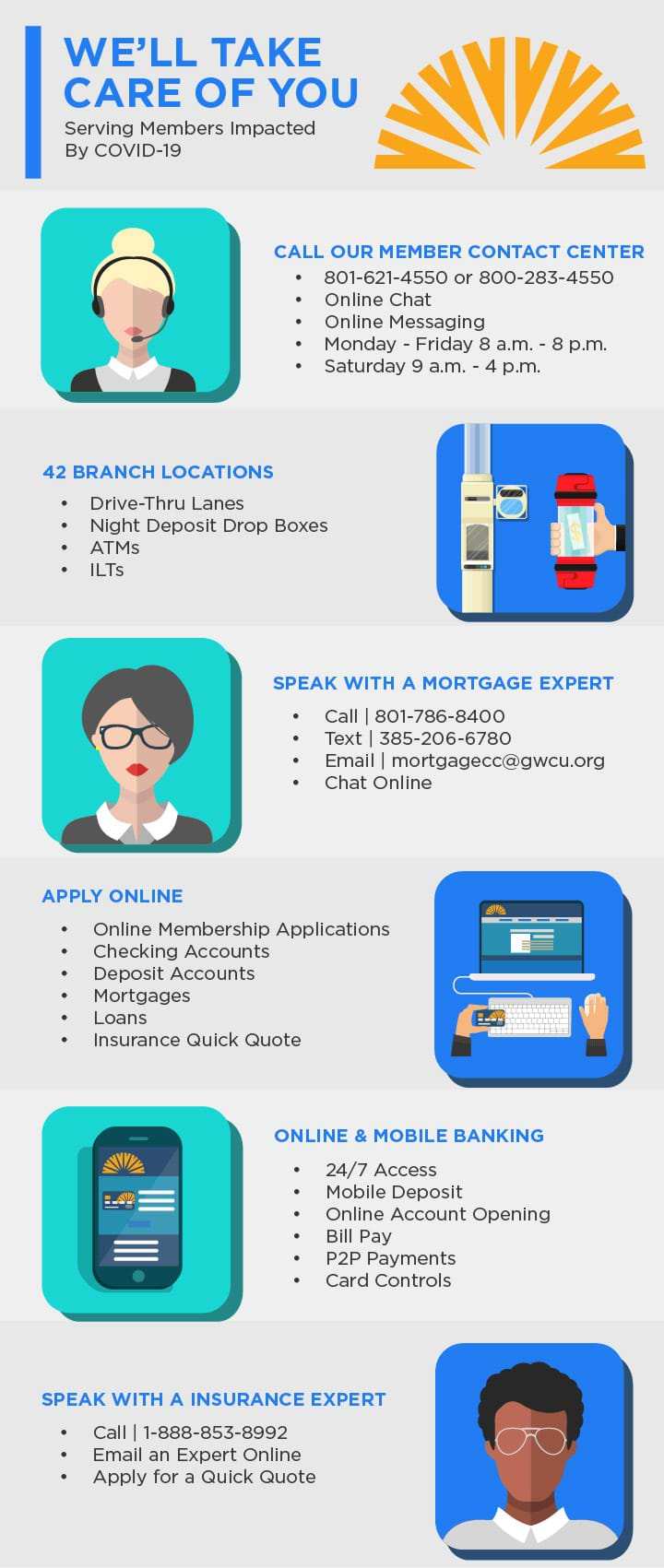 We'll take care of you infographic